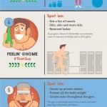 Gym Personas – Which One Are You?