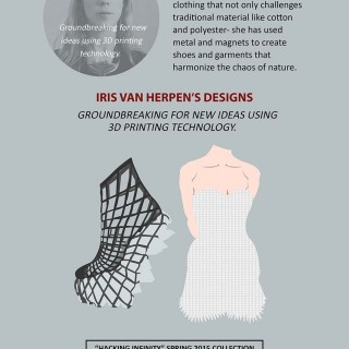 How 3D Printing is Revolutionizing the Fashion Industry