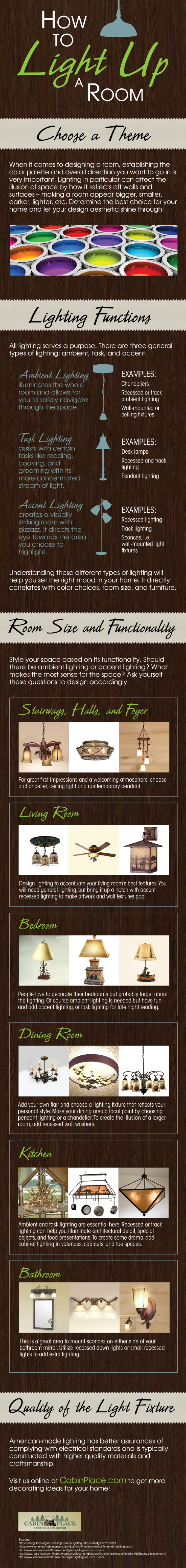 All about rustic lighting