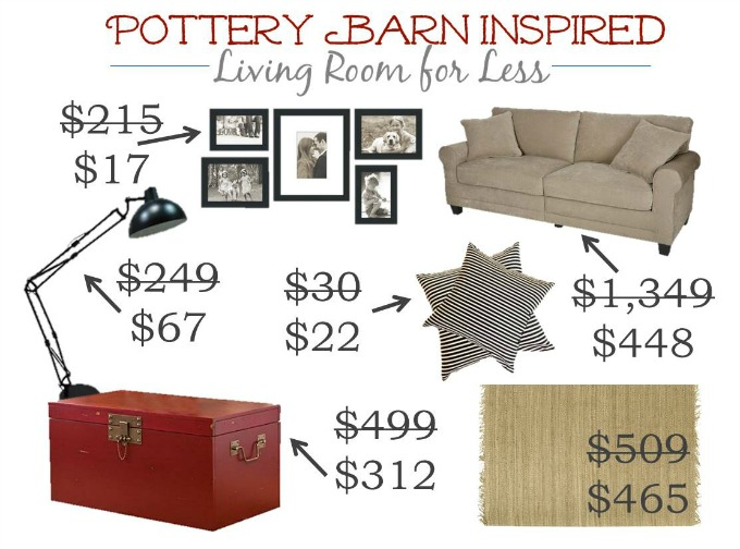 Pottery Barn Red Living Room PRICES