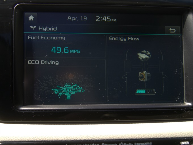 Kia Niro Eco Driving Monitor